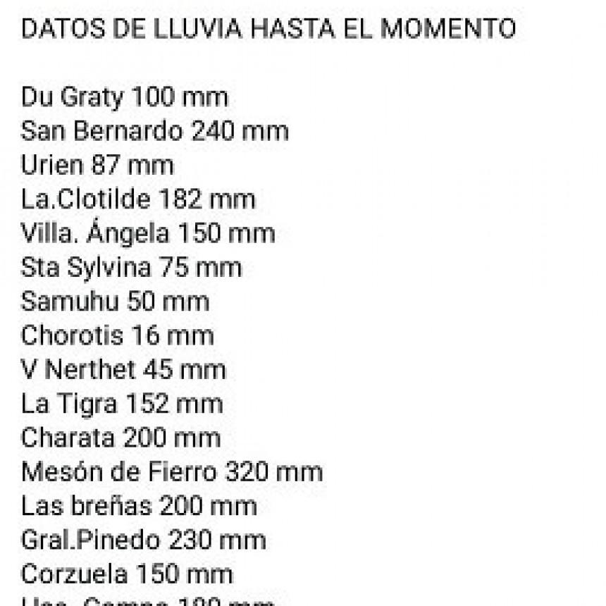 GRANDES MILIMETRAJES DE LLUVIA EN TODO EL SUDOESTE CHAQUEÑO