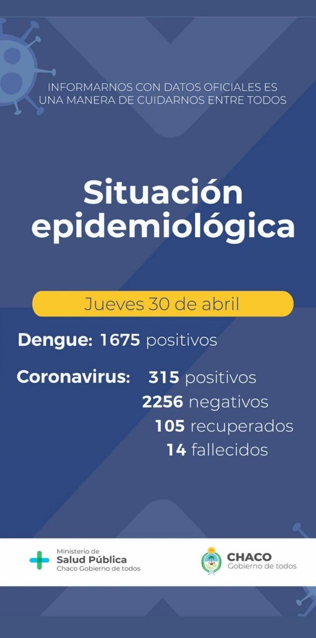 SALUD DETALLÓ LA SITUACIÓN EPIDEMIOLÓGICA PROVINCIAL