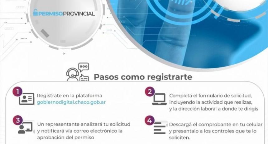CUARENTENA ADMINISTRADA INTELIGENTE: PERMISOS DE CIRCULACIÓN Y SISTEMA DE TURNOS ELECTRÓNICOS