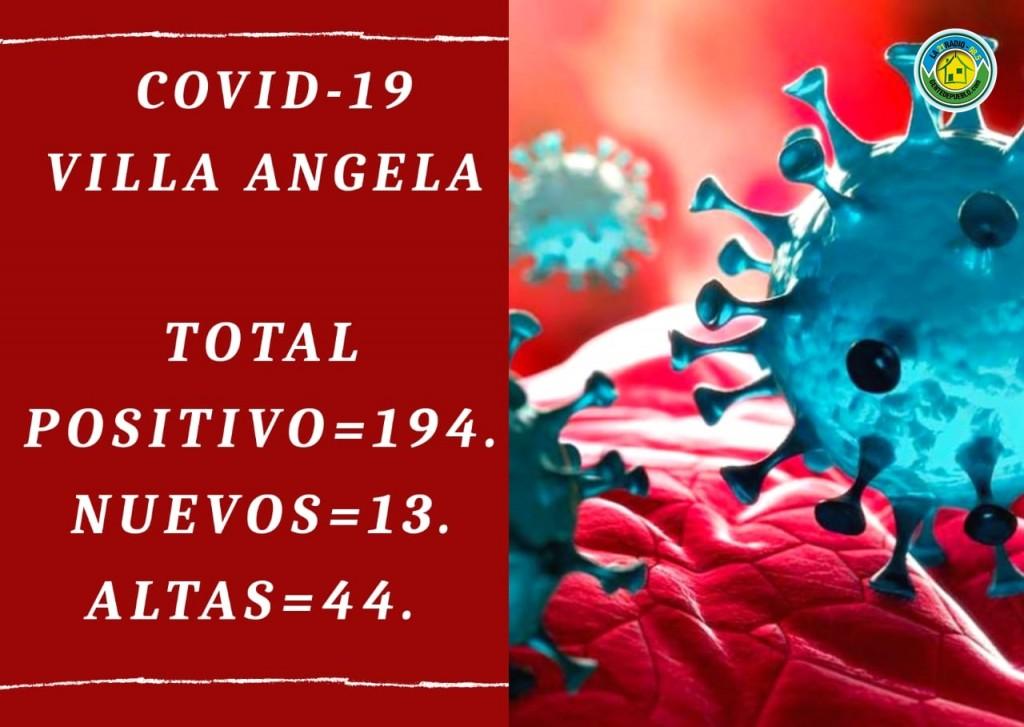 194 CASOS POSITIVOS DE COVID Y 44 RECUPERADOS EN VILLA ÁNGELA