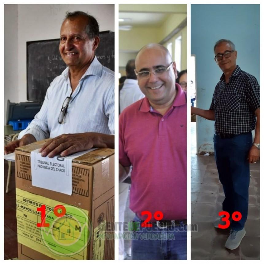 RESULTADO FINALES DE LAS ELECCIONES DE ESTE DOMINGO